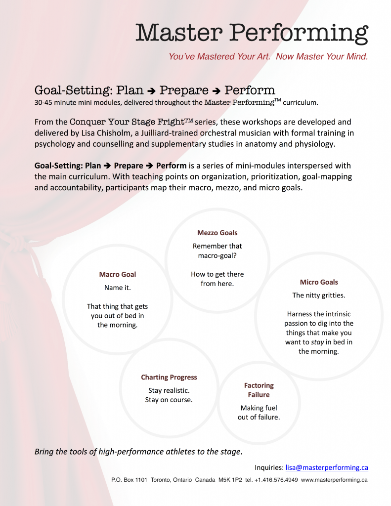 Workshop Series Goal-Setting Plan Prepare Perform